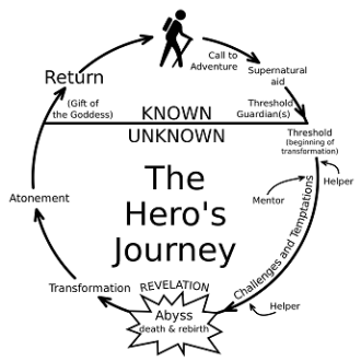 HEROs_Journey
